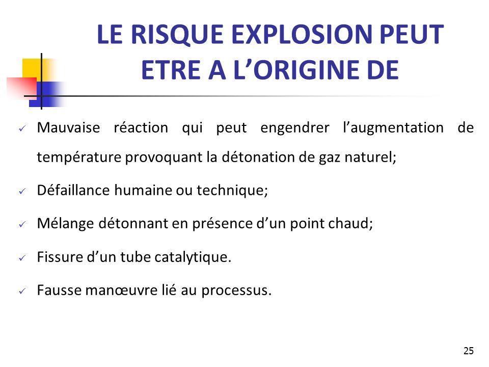 LE RISQUE EXPLOSION PEUT ETRE A LORIGINE DE Mauvaise réaction qui peut engendrer laugmentation de température provoquant la détonation de gaz naturel;