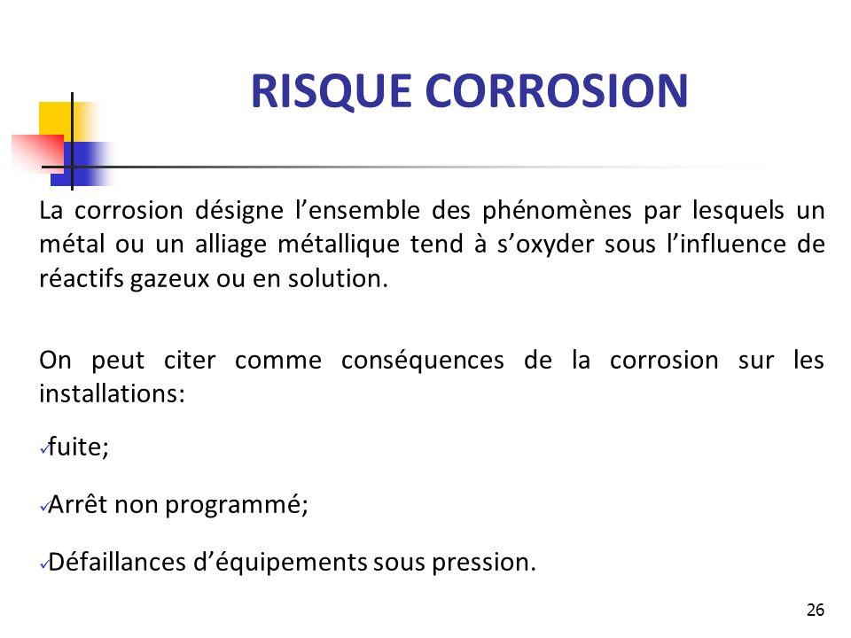 RISQUE CORROSION La corrosion désigne lensemble des phénomènes par lesquels un métal ou un alliage métallique tend à soxyder sous linfluence de réacti