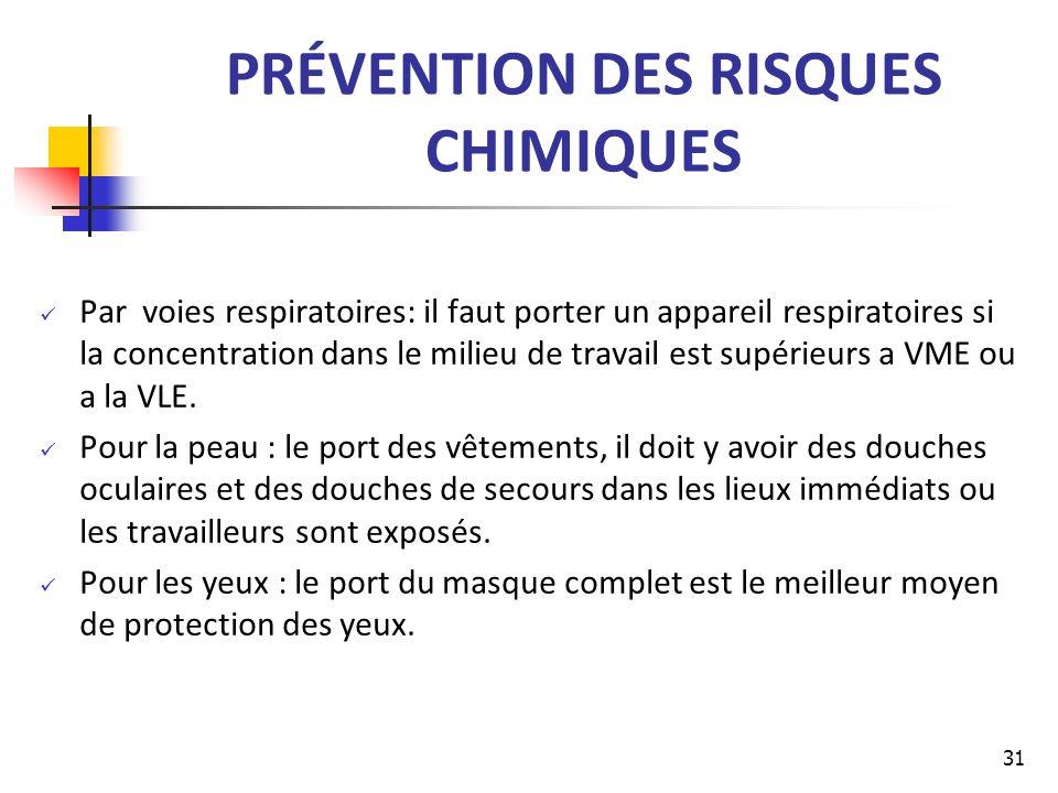 PRÉVENTION DES RISQUES CHIMIQUES Par voies respiratoires: il faut porter un appareil respiratoires si la concentration dans le milieu de travail est s