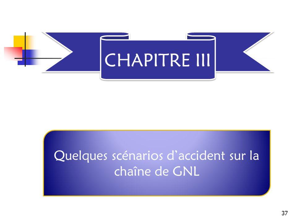 CHAPITRE III Quelques scénarios daccident sur la chaîne de GNL 37