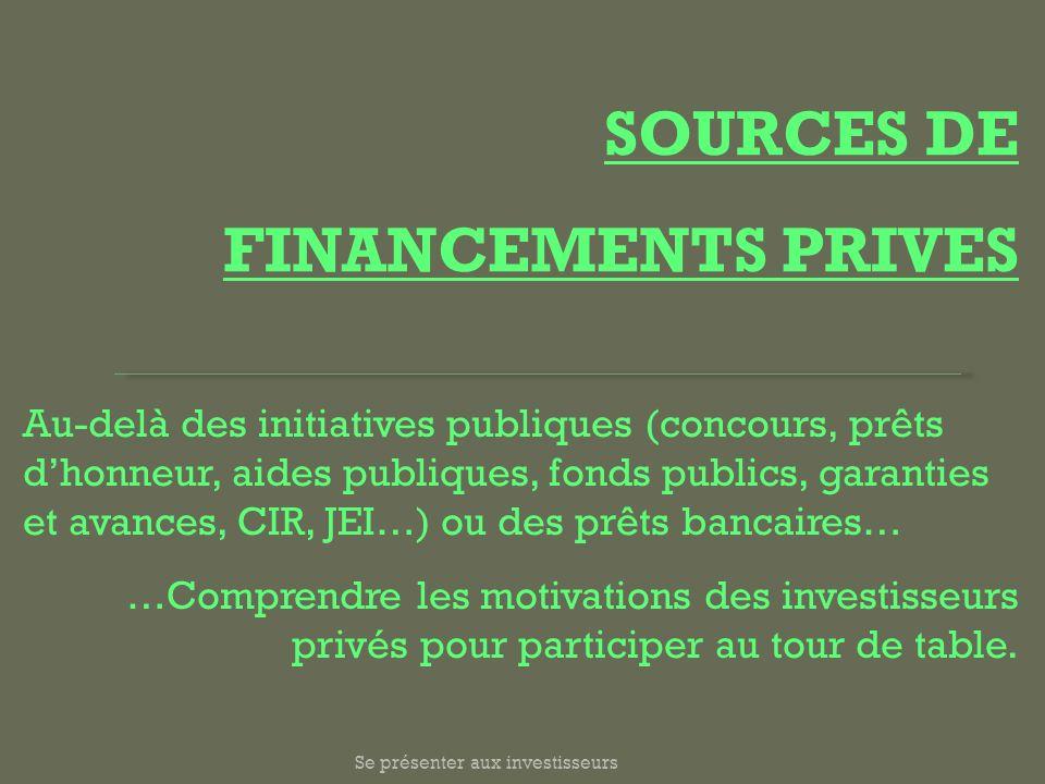 Se présenter aux investisseurs Au-delà des initiatives publiques (concours, prêts dhonneur, aides publiques, fonds publics, garanties et avances, CIR,