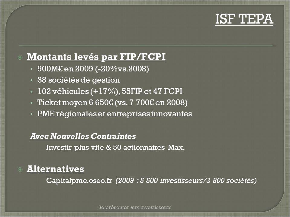 Se présenter aux investisseurs ISF TEPA Montants levés par FIP/FCPI 900M en 2009 (-20%vs.2008) 38 sociétés de gestion 102 véhicules (+17%), 55FIP et 4