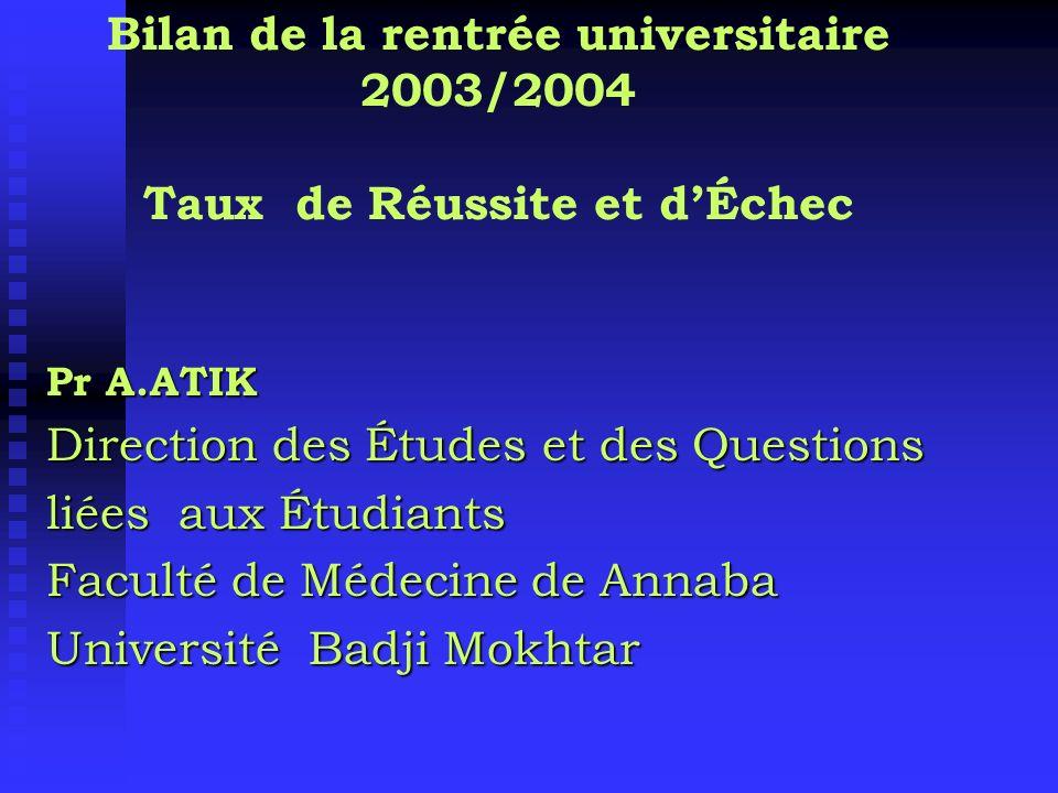 Bilan de la rentrée universitaire 2003/2004 Taux de Réussite et dÉchec Pr A.ATIK Direction des Études et des Questions liées aux Étudiants Faculté de