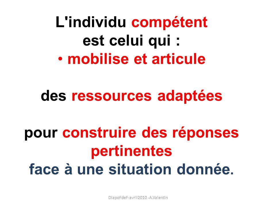 L'individu compétent est celui qui : mobilise et articule des ressources adaptées pour construire des réponses pertinentes face à une situation donnée