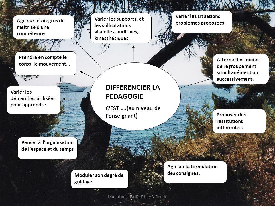 DIFFERENCIER LA PEDAGOGIE C'EST ….(au niveau de l'enseignant) Agir sur les degrés de maîtrise d'une compétence. Varier les situations problèmes propos