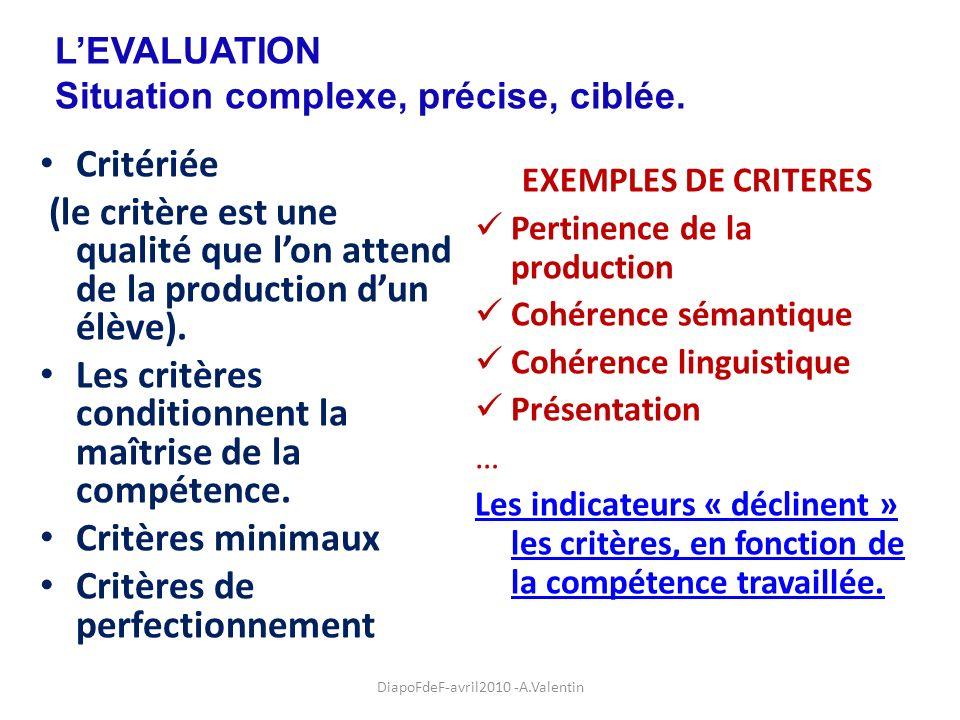 LEVALUATION Situation complexe, précise, ciblée. Critériée (le critère est une qualité que lon attend de la production dun élève). Les critères condit