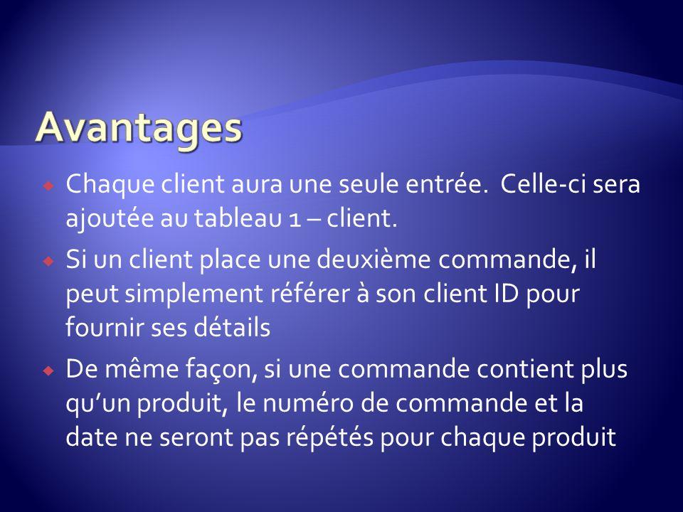Chaque client aura une seule entrée. Celle-ci sera ajoutée au tableau 1 – client. Si un client place une deuxième commande, il peut simplement référer