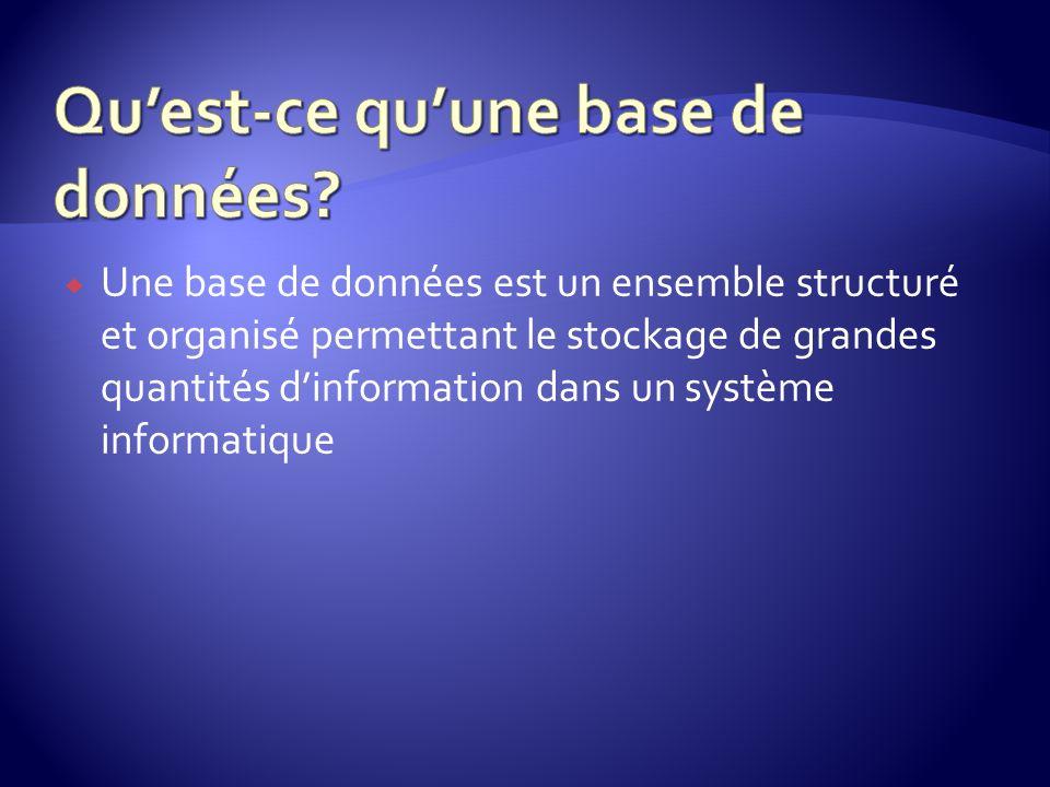Une base de données est un ensemble structuré et organisé permettant le stockage de grandes quantités dinformation dans un système informatique
