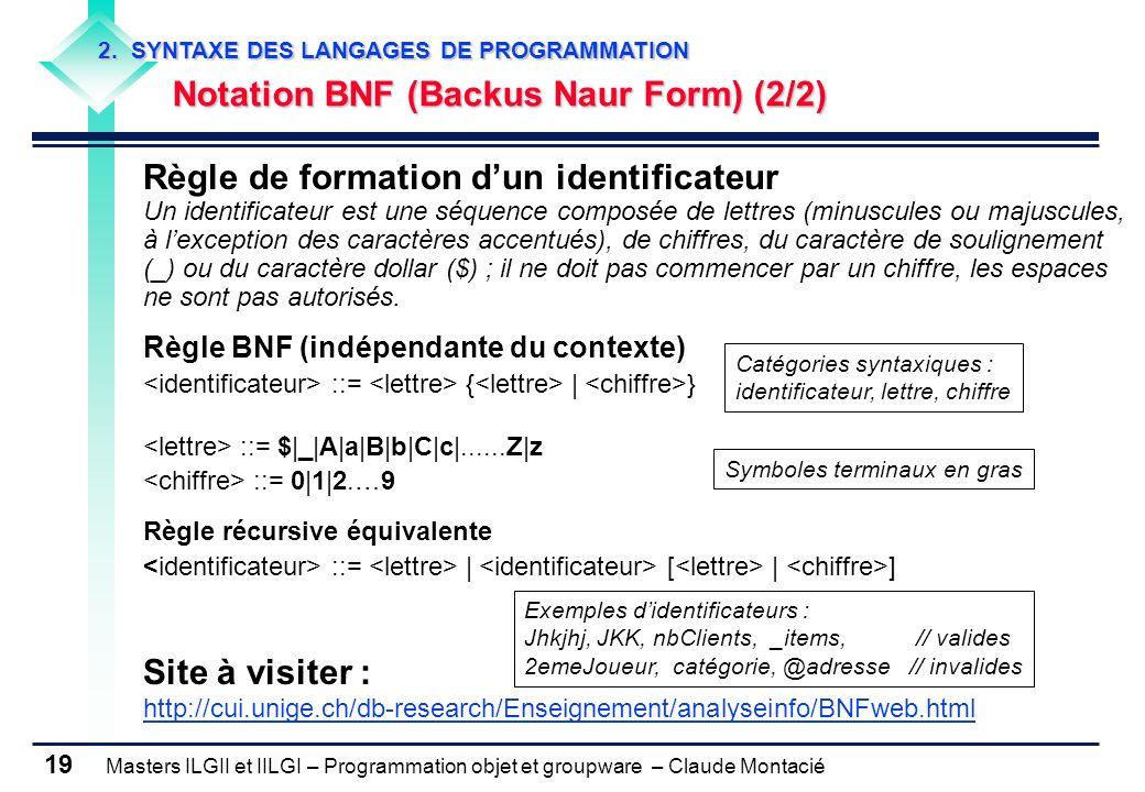 Masters ILGII et IILGI – Programmation objet et groupware – Claude Montacié 19 2. SYNTAXE DES LANGAGES DE PROGRAMMATION Notation BNF (Backus Naur Form