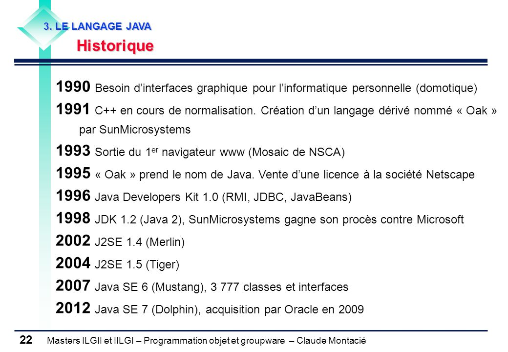 Masters ILGII et IILGI – Programmation objet et groupware – Claude Montacié 22 3. LE LANGAGE JAVA Historique Historique 1990 Besoin dinterfaces graphi
