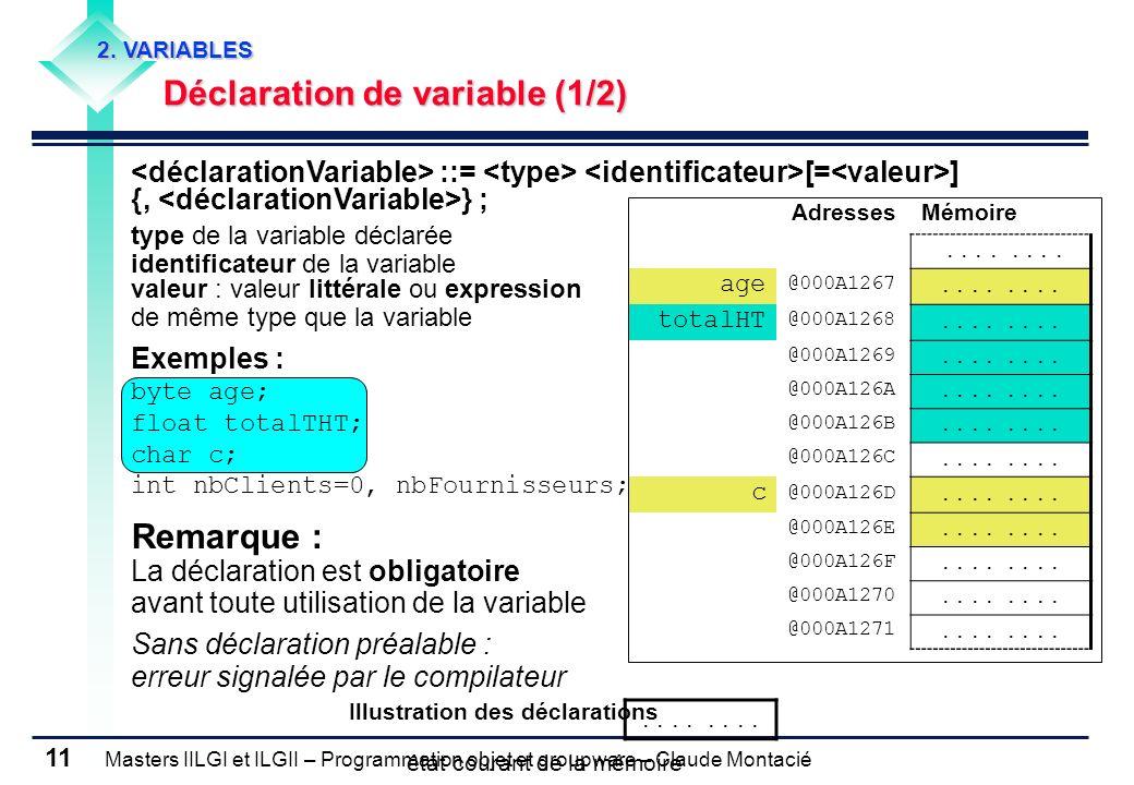 Masters IILGI et ILGII – Programmation objet et groupware – Claude Montacié 11 2. VARIABLES Déclaration de variable (1/2) AdressesMémoire........ age