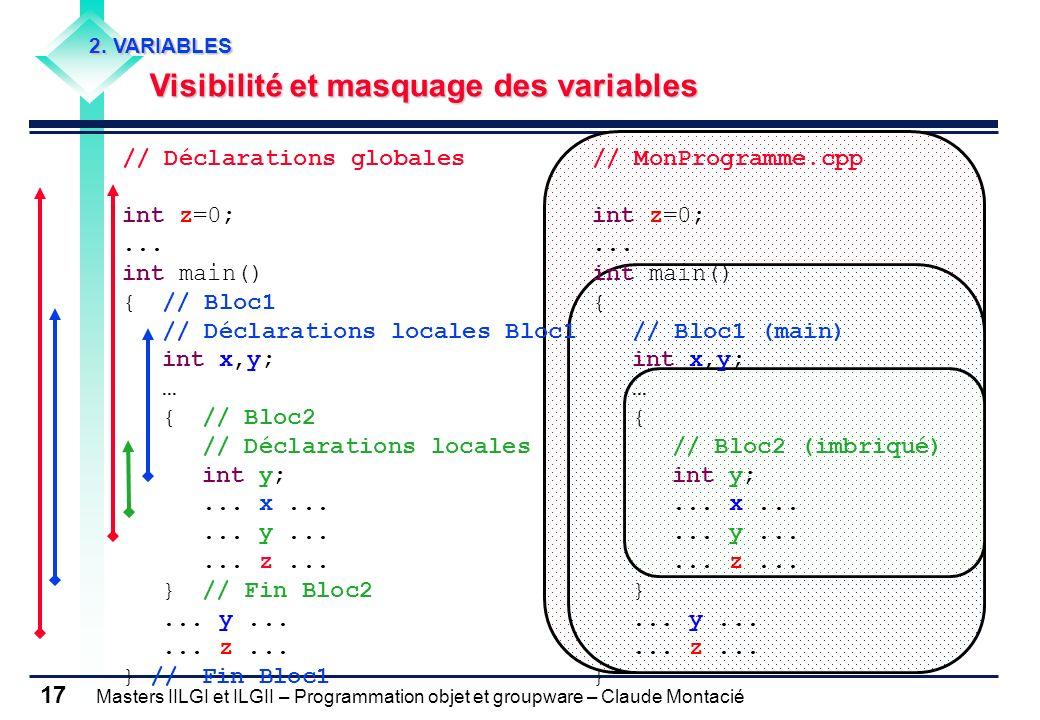 Masters IILGI et ILGII – Programmation objet et groupware – Claude Montacié 17 2. VARIABLES Visibilité et masquage des variables // Déclarations globa