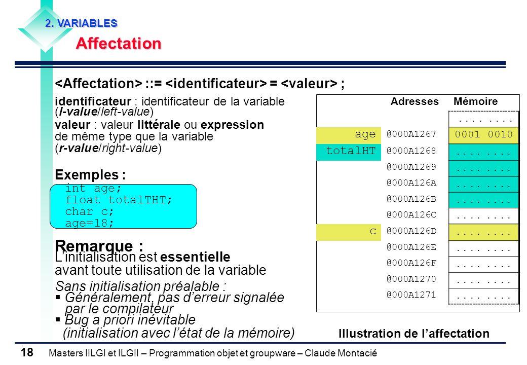 Masters IILGI et ILGII – Programmation objet et groupware – Claude Montacié 18 2. VARIABLES Affectation AdressesMémoire........ age @000A1267 0001 001