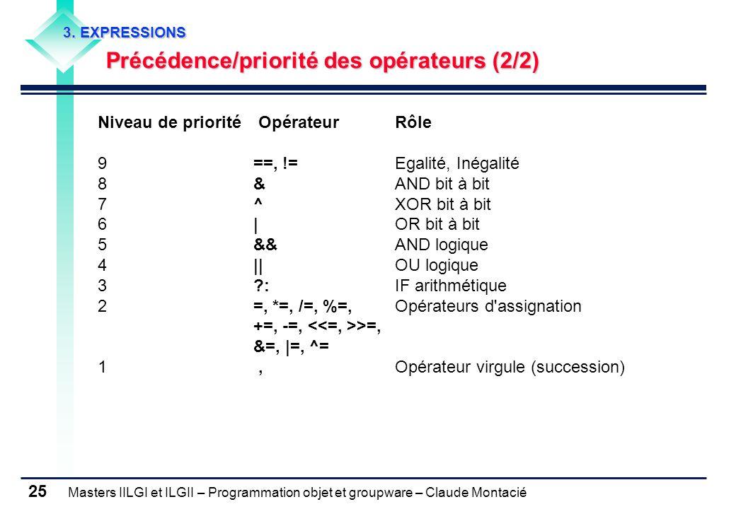 Masters IILGI et ILGII – Programmation objet et groupware – Claude Montacié 25 3. EXPRESSIONS Précédence/priorité des opérateurs (2/2) Niveau de prior