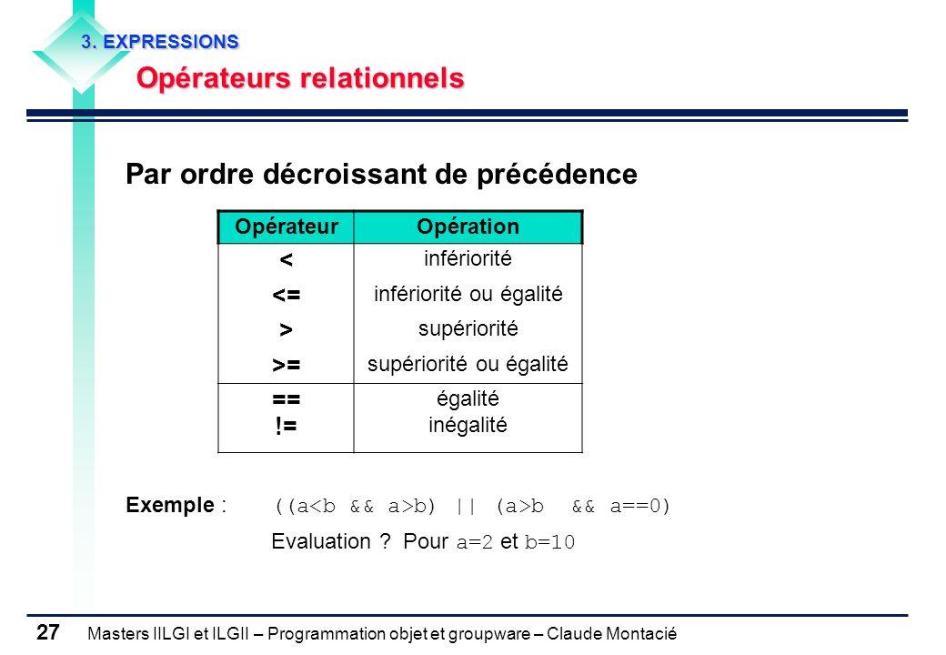Masters IILGI et ILGII – Programmation objet et groupware – Claude Montacié 27 3. EXPRESSIONS Opérateurs relationnels Par ordre décroissant de précéde