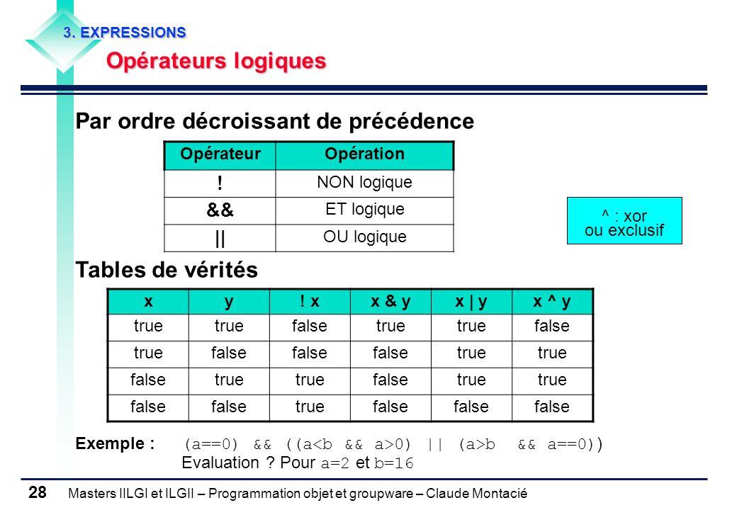 Masters IILGI et ILGII – Programmation objet et groupware – Claude Montacié 28 3. EXPRESSIONS Opérateurs logiques Par ordre décroissant de précédence