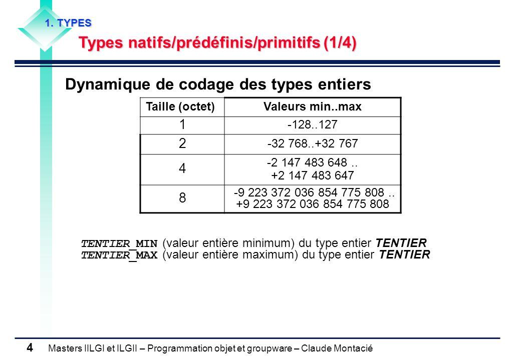 Masters IILGI et ILGII – Programmation objet et groupware – Claude Montacié 25 3.