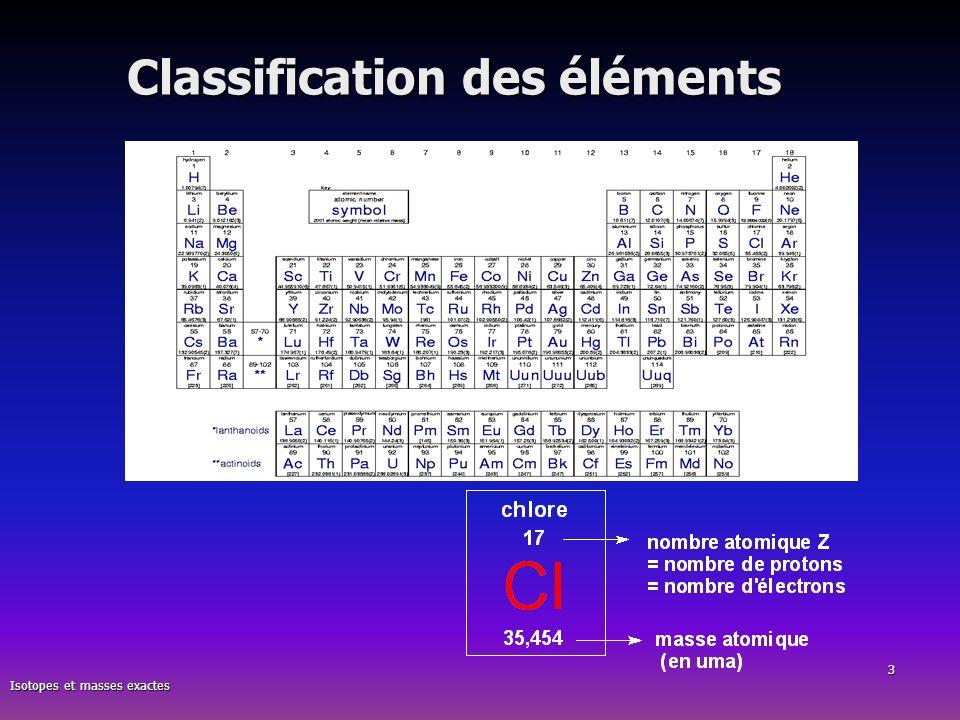 Isotopes et masses exactes 4 Isotopes - Nombre de masse Nombre de masse (A): Nombre de masse (A): –nombre de nucléons (protons + neutrons) Isotopes : atomes dun même élément qui Isotopes : atomes dun même élément qui contiennent un nombre identique de protons mais un nombre différent de neutrons contiennent un nombre identique de protons mais un nombre différent de neutrons