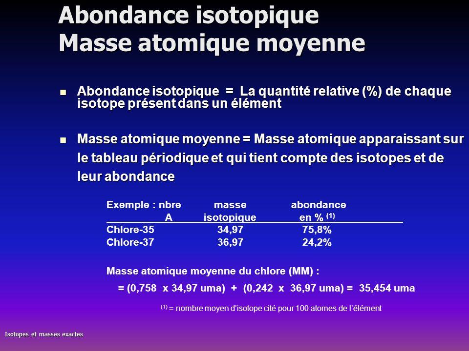 Isotopes et masses exactes Abondance isotopique Masse atomique moyenne Abondance isotopique = La quantité relative (%) de chaque isotope présent dans