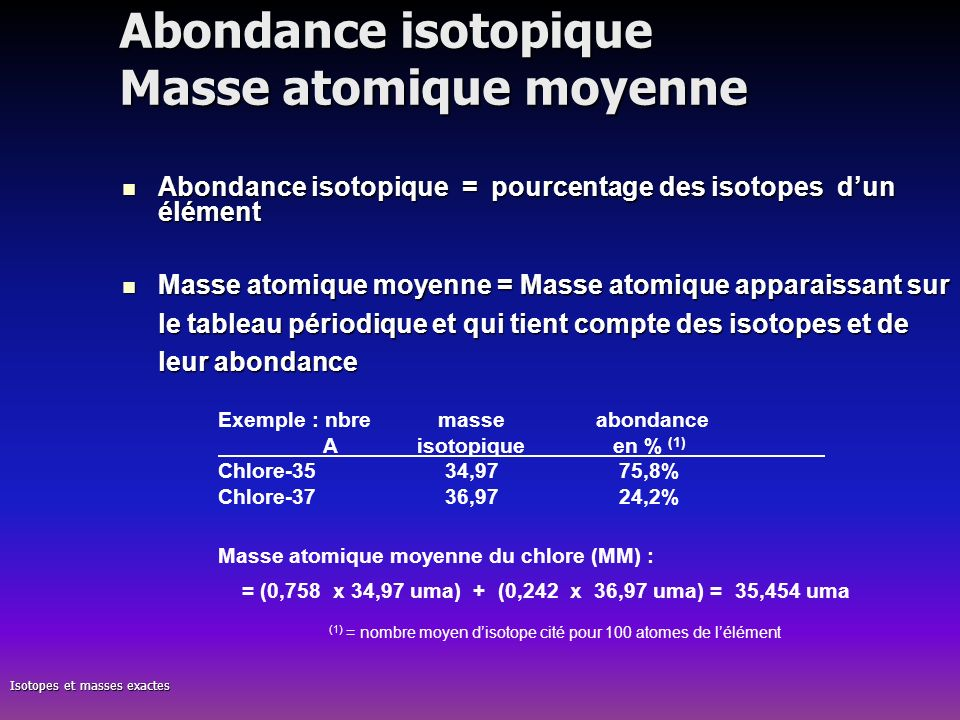 Isotopes et masses exactes Abondance isotopique Masse atomique moyenne Abondance isotopique = pourcentage des isotopes dun élément Abondance isotopiqu