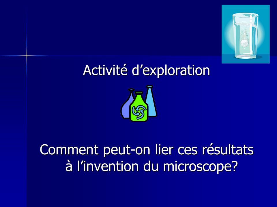 Activité dexploration Comment peut-on lier ces résultats à linvention du microscope?