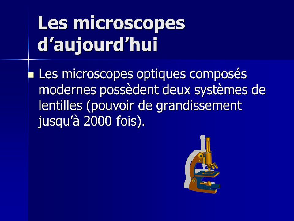Les microscopes daujourdhui Les microscopes optiques composés modernes possèdent deux systèmes de lentilles (pouvoir de grandissement jusquà 2000 fois