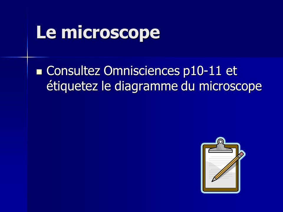 Le microscope Consultez Omnisciences p10-11 et étiquetez le diagramme du microscope Consultez Omnisciences p10-11 et étiquetez le diagramme du microsc