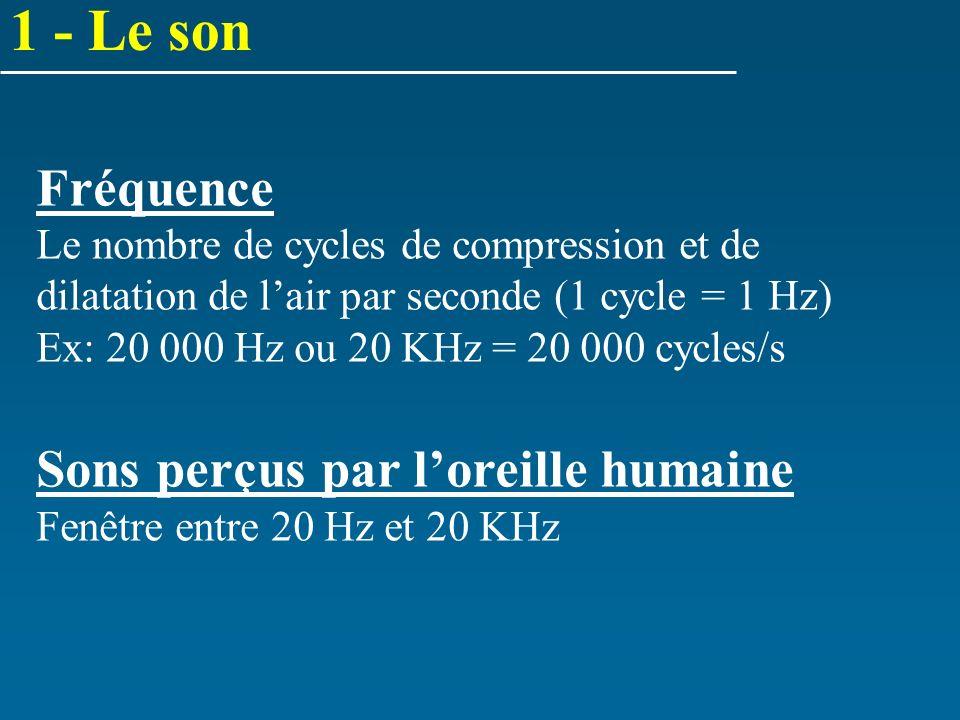 Fréquence Le nombre de cycles de compression et de dilatation de lair par seconde (1 cycle = 1 Hz) Ex: 20 000 Hz ou 20 KHz = 20 000 cycles/s Sons perç