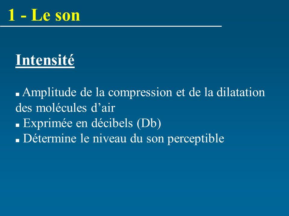 1 - Le son Intensité Amplitude de la compression et de la dilatation des molécules dair Exprimée en décibels (Db) Détermine le niveau du son perceptib