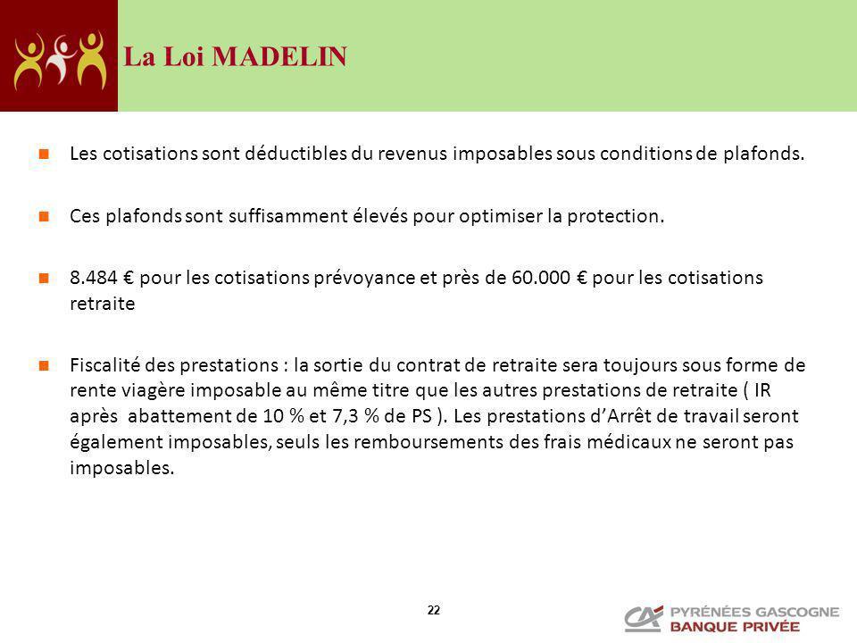 22 La Loi MADELIN Les cotisations sont déductibles du revenus imposables sous conditions de plafonds. Ces plafonds sont suffisamment élevés pour optim