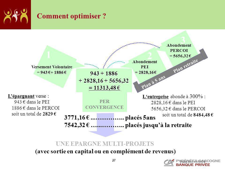 27 UNE EPARGNE MULTI-PROJETS (avec sortie en capital ou en complément de revenus) Lépargnant verse : 943 dans le PEI 1886 dans le PERCOI soit un total