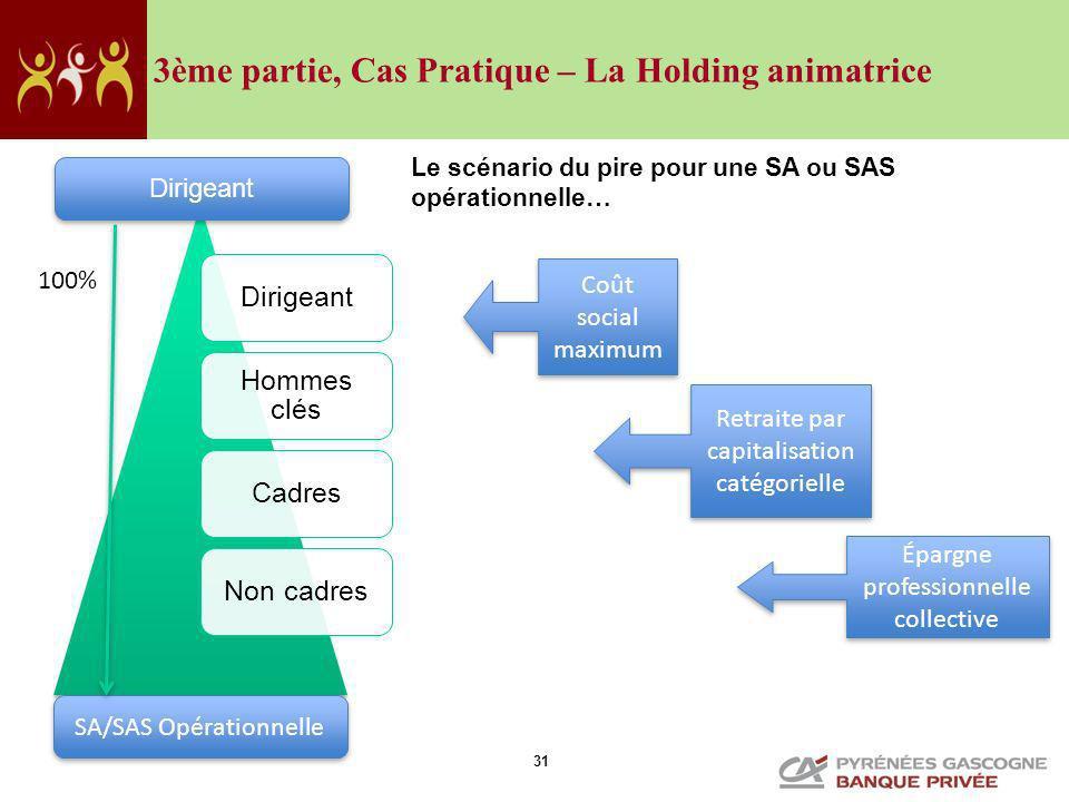 31 Dirigeant Hommes clés CadresNon cadres Coût social maximum Retraite par capitalisation catégorielle Épargne professionnelle collective SA/SAS Opéra