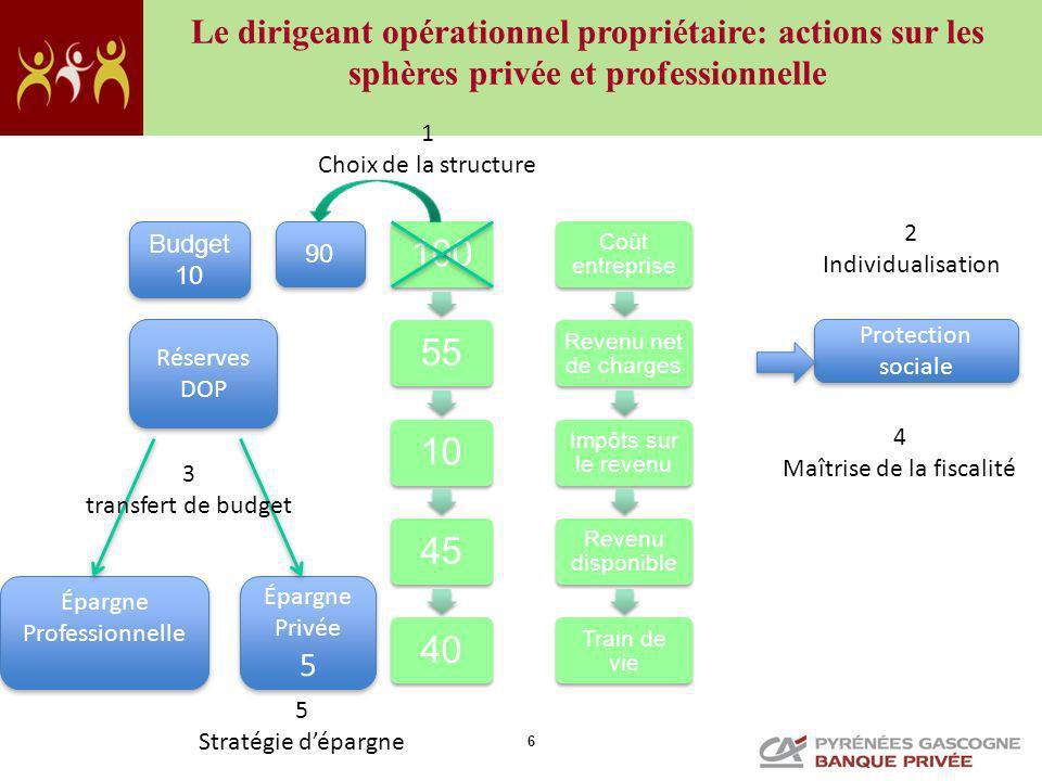 17 Option uniquement possible pour les résidents fiscaux français auprès de létablissement payeur en France au plus tard lors de lencaissement du dividende.