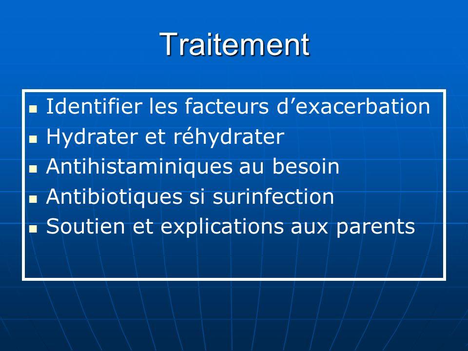 Traitement Identifier les facteurs dexacerbation Hydrater et réhydrater Antihistaminiques au besoin Antibiotiques si surinfection Soutien et explications aux parents