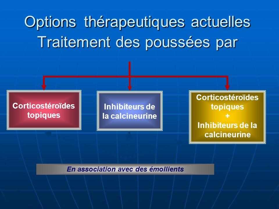 Options thérapeutiques actuelles Traitement des poussées par Corticostéroïdes topiques Inhibiteurs de la calcineurine Corticostéroïdes topiques + Inhibiteurs de la calcineurine En association avec des émollients