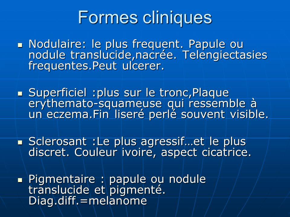 Formes cliniques Nodulaire: le plus frequent. Papule ou nodule translucide,nacrée.