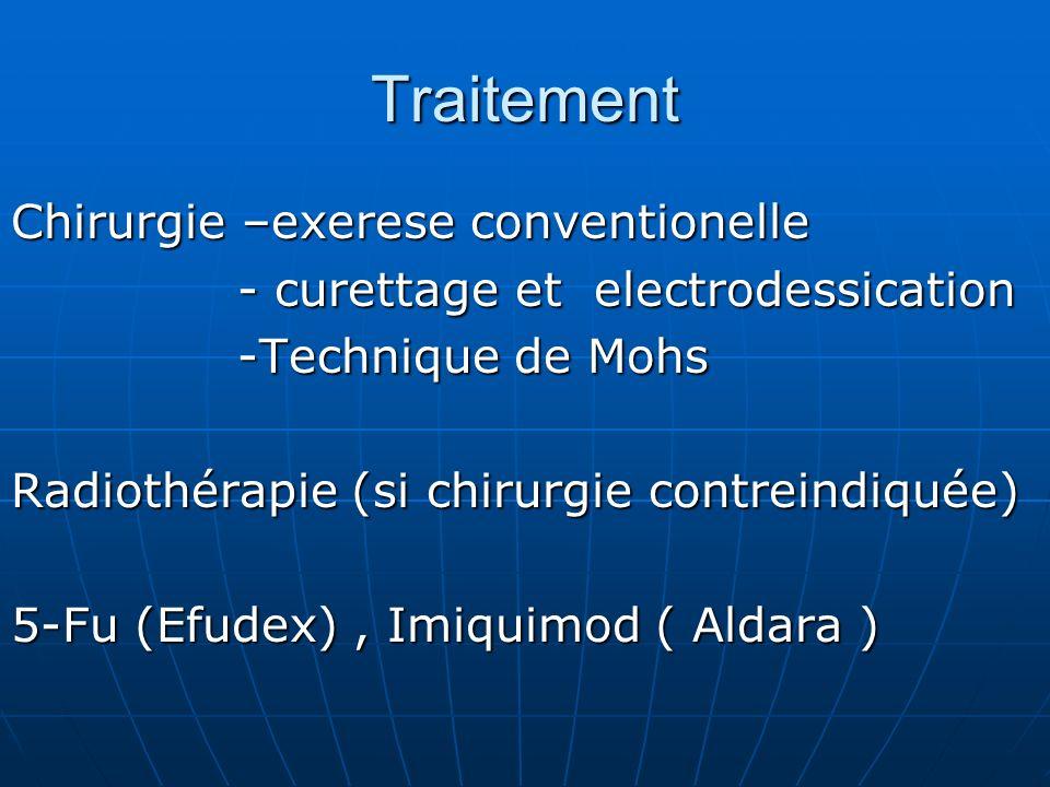 Traitement Chirurgie –exerese conventionelle - curettage et electrodessication - curettage et electrodessication -Technique de Mohs -Technique de Mohs