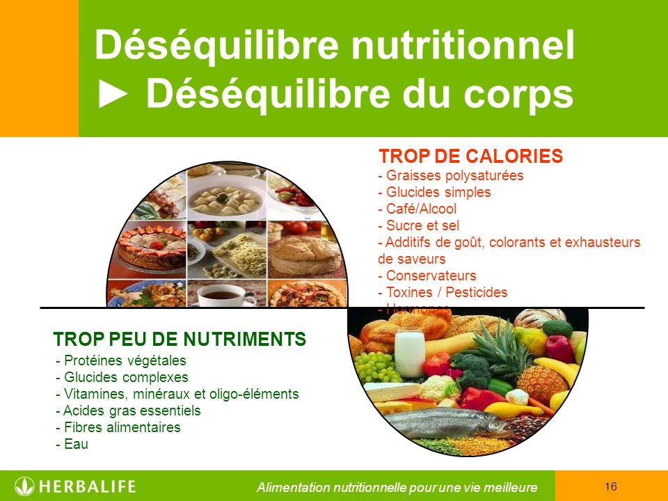 Résultats produits Contrôle du poids Vitalité Sport Mode de vie Soins de l apparence physique 26 Alimentation nutritionnelle pour une vie meilleure