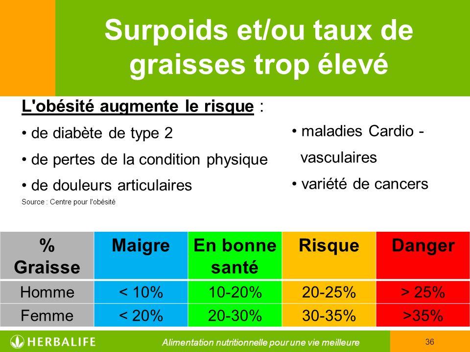 H³O Pro Boisson innovante isotonique et glucidique pour sportifs Hydratation + complément pour éviter perte de sels minéraux.