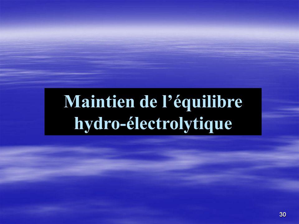Maintien de léquilibre hydro-électrolytique 30