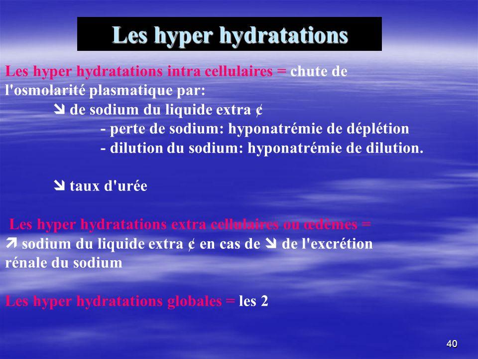 Les hyper hydratations intra cellulaires = chute de l'osmolarité plasmatique par: de sodium du liquide extra ¢ - perte de sodium: hyponatrémie de dépl