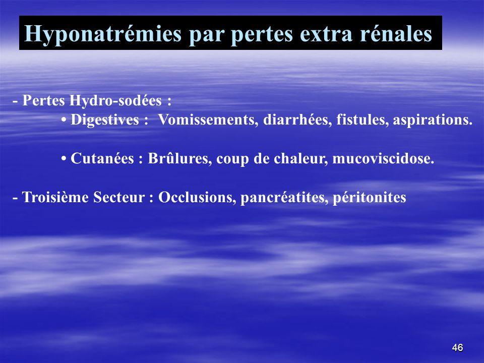 - Pertes Hydro-sodées : Digestives : Vomissements, diarrhées, fistules, aspirations. Cutanées : Brûlures, coup de chaleur, mucoviscidose. - Troisième