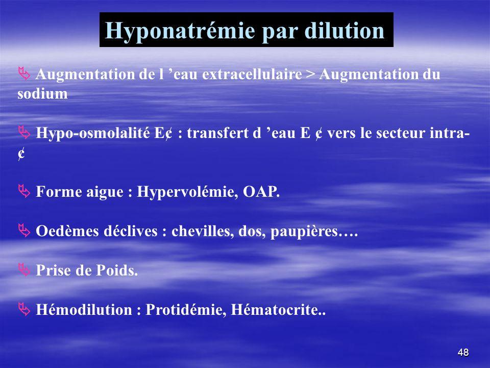 Hyponatrémie par dilution Augmentation de l eau extracellulaire > Augmentation du sodium Hypo-osmolalité E¢ : transfert d eau E ¢ vers le secteur intr