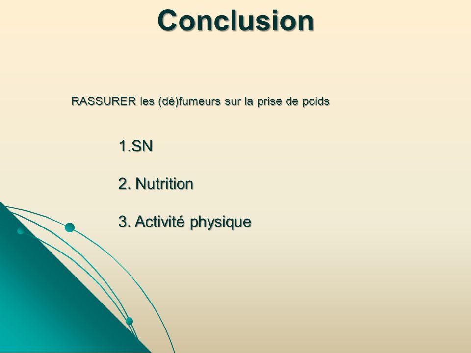 Conclusion RASSURER les (dé)fumeurs sur la prise de poids 1.SN 2. Nutrition 3. Activité physique