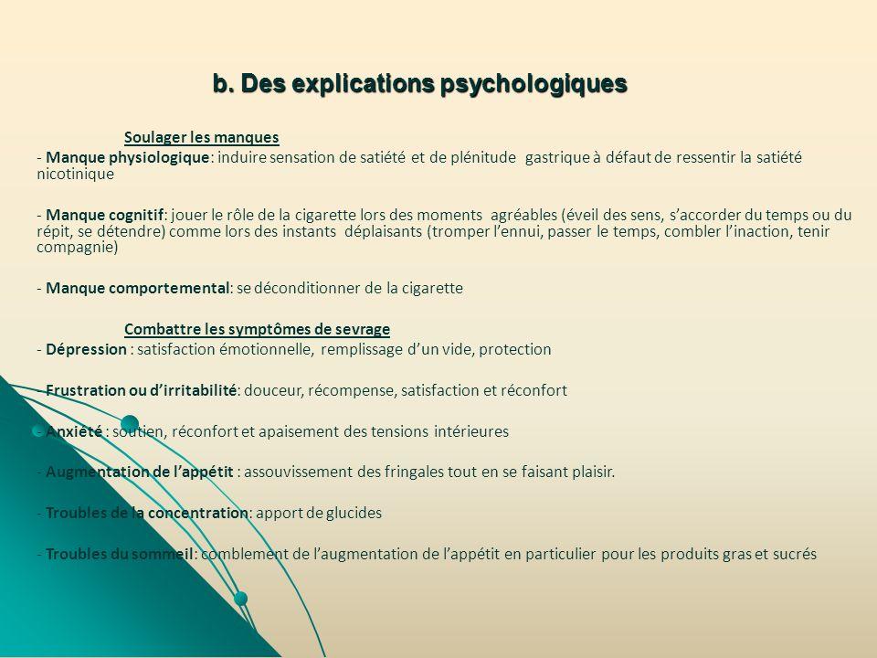 b. Des explications psychologiques Soulager les manques - Manque physiologique: induire sensation de satiété et de plénitude gastrique à défaut de res