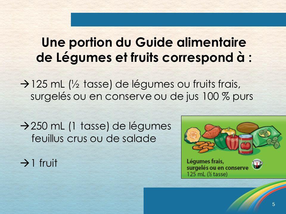 5 Une portion du Guide alimentaire de Légumes et fruits correspond à : 125 mL (½ tasse) de légumes ou fruits frais, surgelés ou en conserve ou de jus