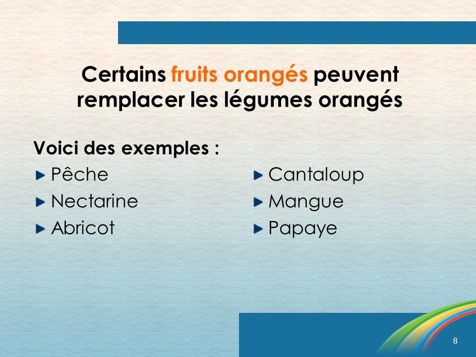 8 Certains fruits orangés peuvent remplacer les légumes orangés Voici des exemples : Pêche Nectarine Abricot Cantaloup Mangue Papaye