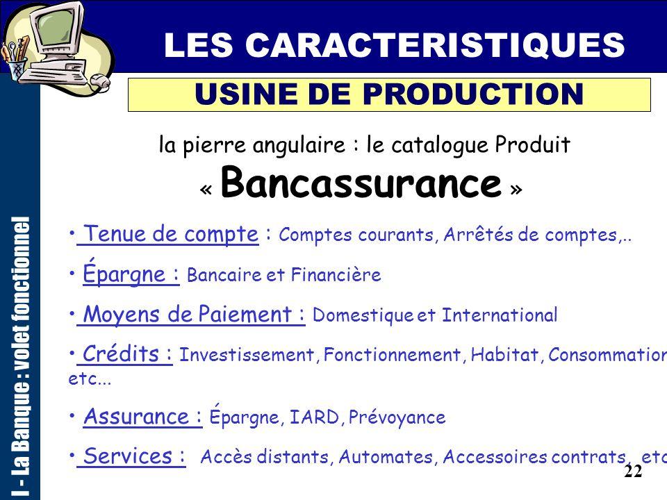 21 LES CARACTERISTIQUES la Banque présente la particularité de CONCEVOIR, FABRIQUER le plus souvent ses produits et services peu de sous-traitants pro