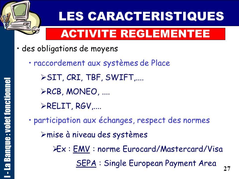 26 LES CARACTERISTIQUES ACTIVITE REGLEMENTEE des produits réglementés la tenue de compte exemple : déclaration FICOBA les moyens de paiements : le chè