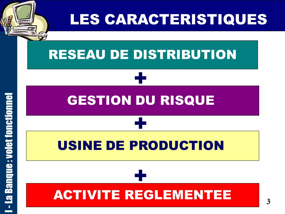 13 LES CARACTERISTIQUES RESEAU DE DISTRIBUTION I - La Banque : volet fonctionnel
